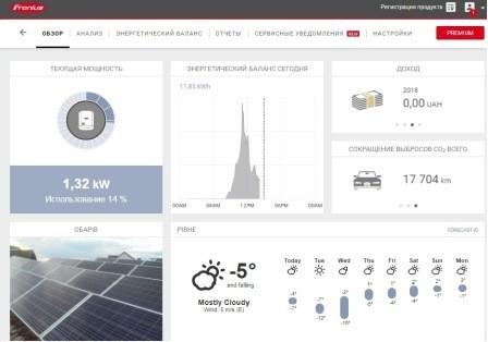 """Сонячна електростанція під """"Зелений тариф"""" потужністю 15 кВт"""