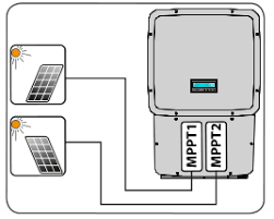 Мережевий інвертор ABB-PVI-10.0-TL-OUTD