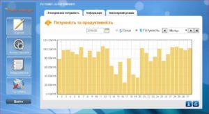 Zelenyj taryf Rivne