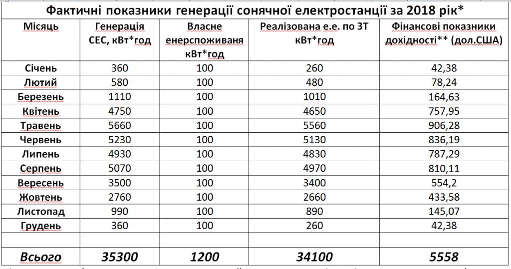 tablytsya generatsiya rik