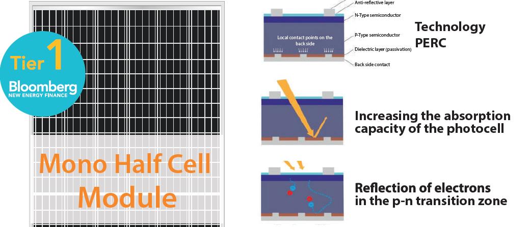 Сонячна панель ABi-Solar 400 Вт AB-72MHC HalfCells Mono