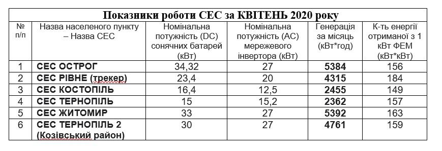 tablytsya 04.2020