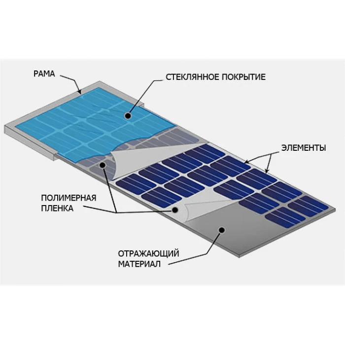 Сонячна панель C&T Solar CT60 330-М