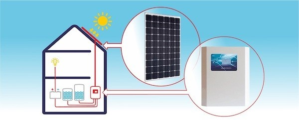schema solar kerberos