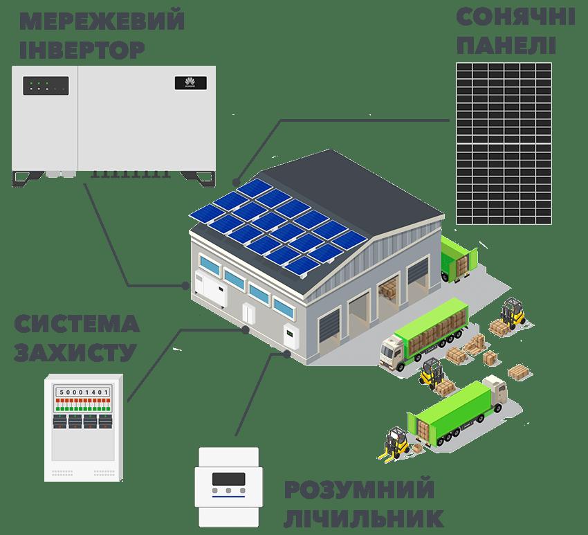 solar station economy scheme
