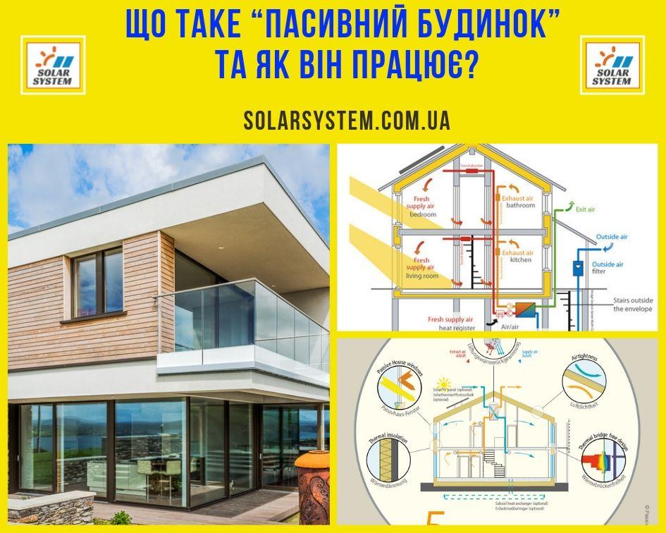 пасивний будинок