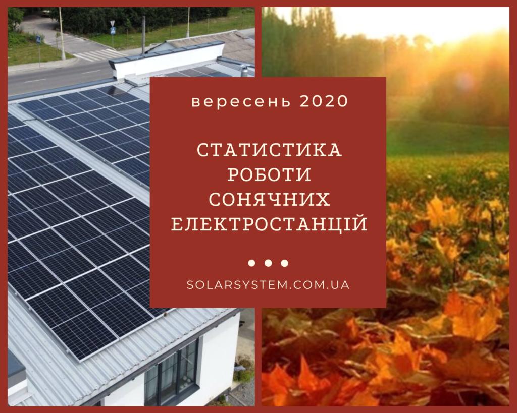Звіт про роботу сонячних електростанцій під Зелений тариф за вересень 2020 року