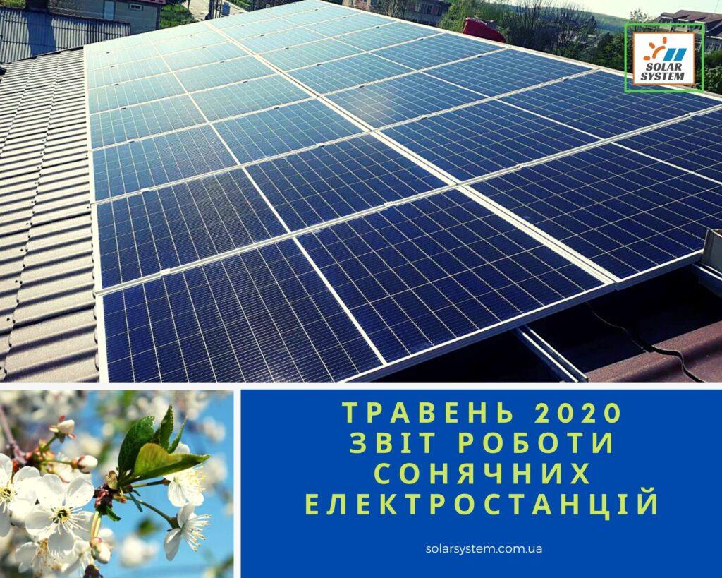 Фактичні показники роботи мережевих сонячних електростанцій під Зелений тариф за Травень 2020 року