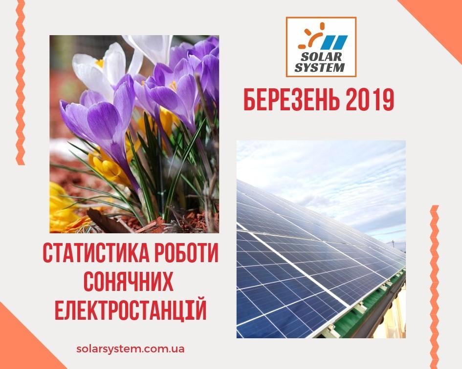 Статистичні дані роботи сонячних електростанцій за березень 2019 року Рівненська, Тернопільська область