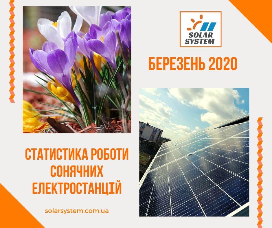 Звіт про роботу сонячних електростанцій під Зелений тариф за березень 2020 року