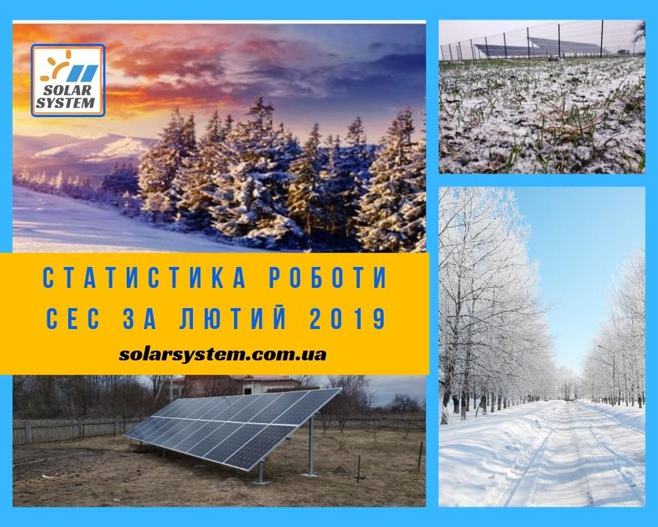 Фактичні показники роботи мережевих сонячних електростанцій під Зелений тариф за ЛЮТИЙ 2019 року