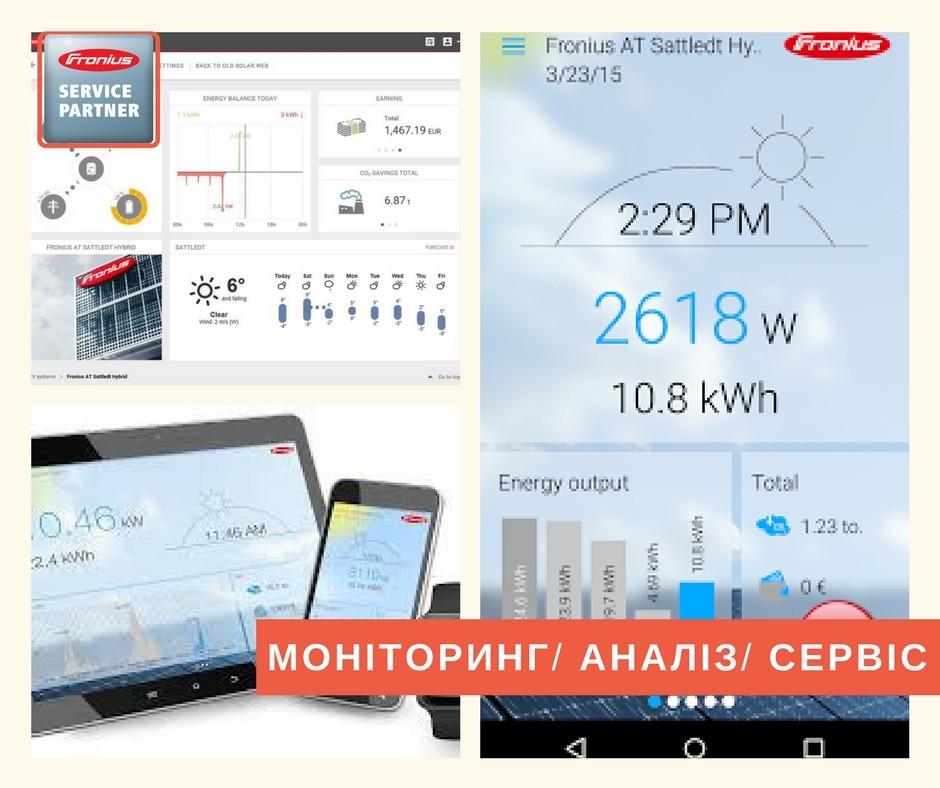 Он-лайн моніторинг роботи сонячної електростанції