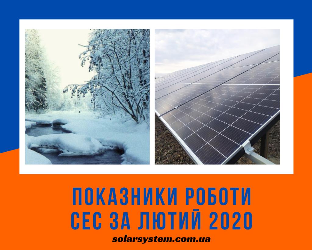 Фактичні показники роботи мережевих сонячних електростанцій під Зелений тариф за ЛЮТИЙ 2020 року