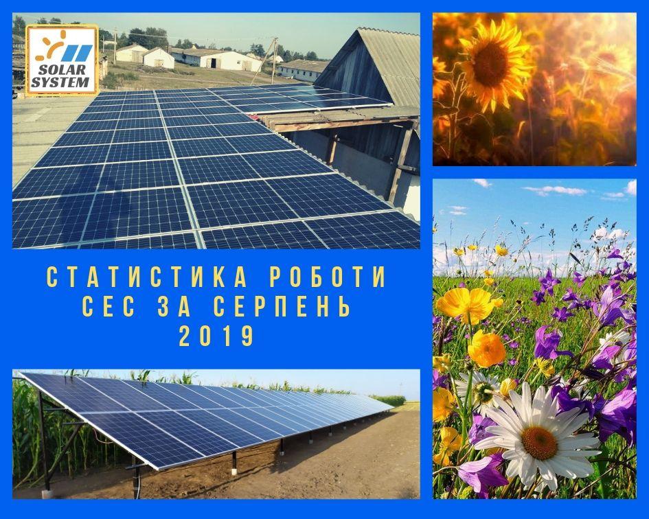 Показники роботи мережевих сонячних електростанцій під Зелений тариф за СЕРПЕНЬ 2019 року