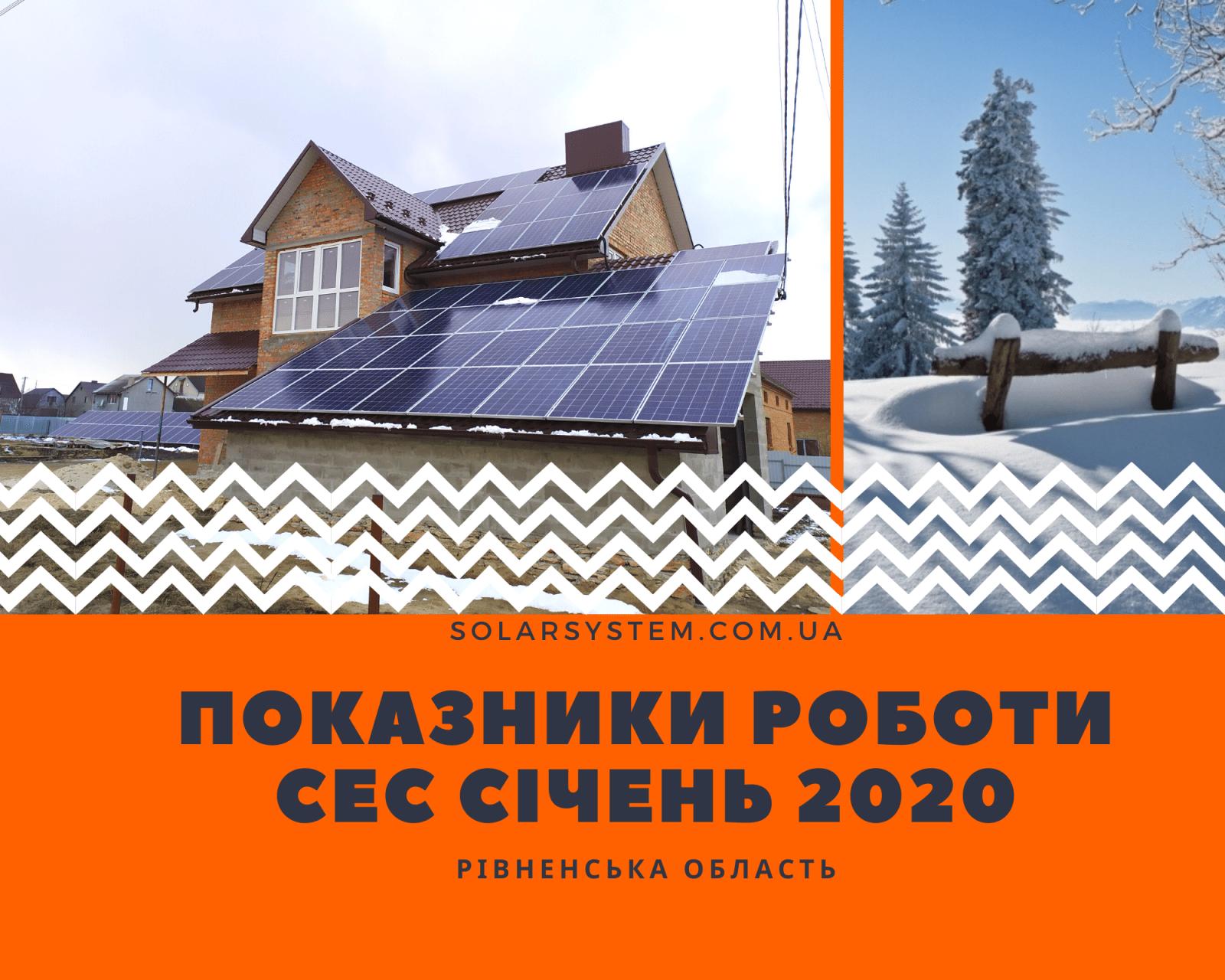 Фактичні показники генерації сонячних електростанцій під «Зелений тариф» за січень 2020 року