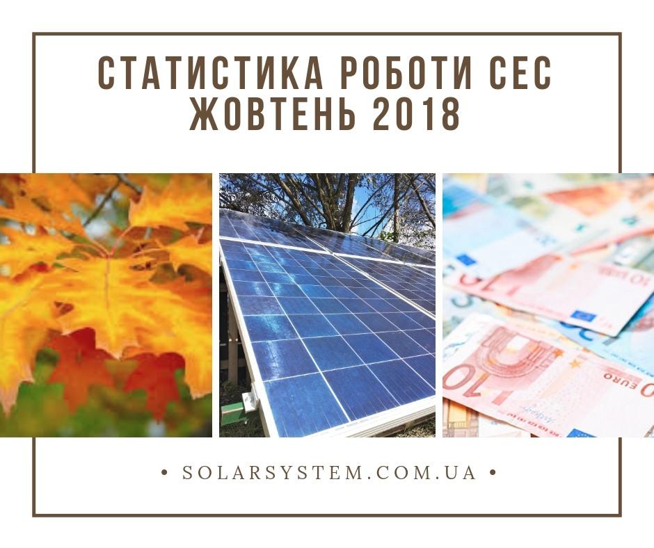 Фактичні показники роботи мережевих сонячних електростанцій під Зелений тариф за жовтень 2018 року
