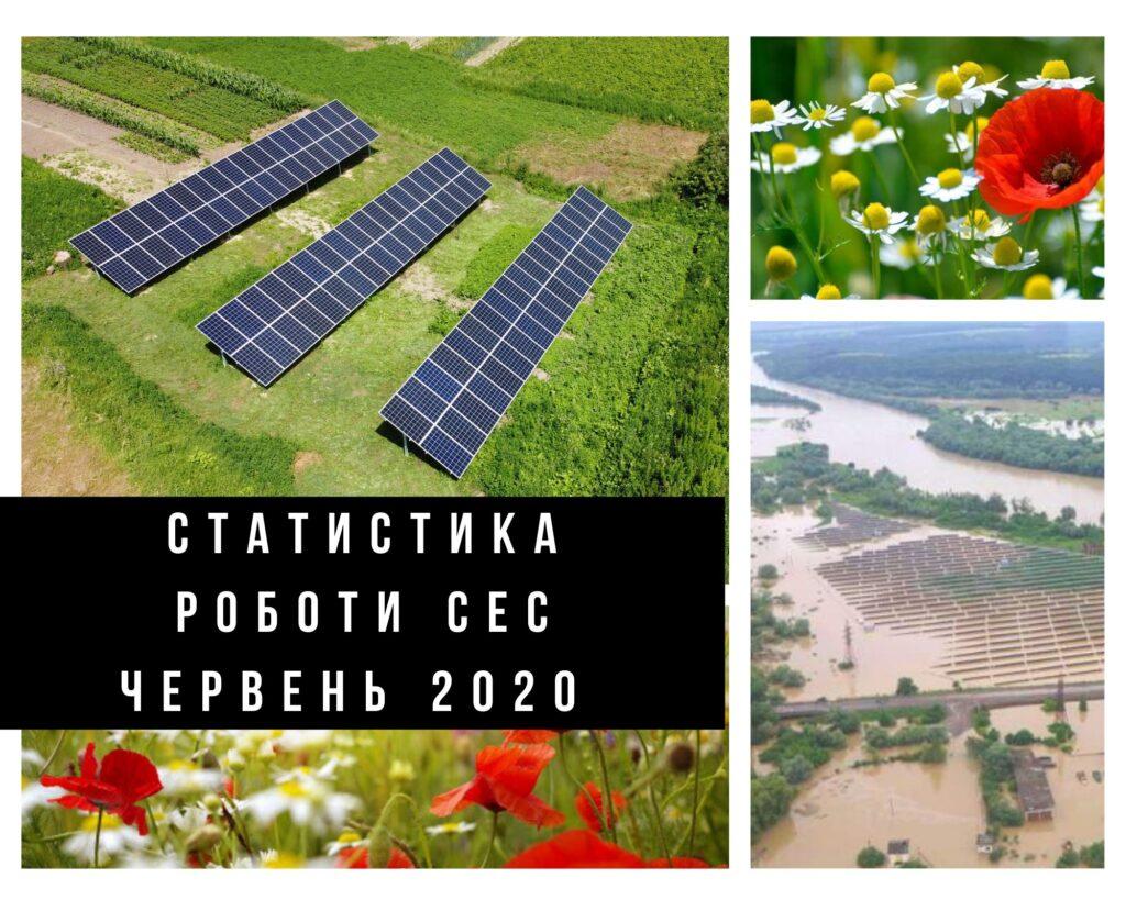 Звіт про роботу мережевих сонячних електростанцій за червень 2020 року /// Рівненська, Тернопільська, Житомирська область