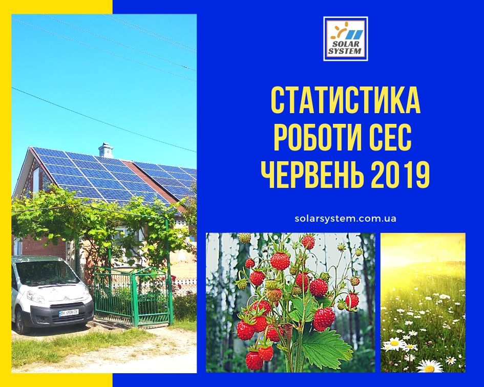 Фактичні показники роботи сонячних електростанцій під Зелений тариф за ЧЕРВЕНЬ 2019 року